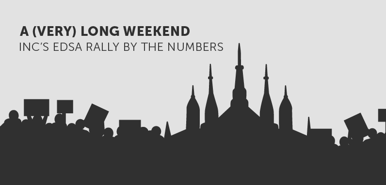 A (Very) Long Weekend: INC and EDSA, By the Numbers